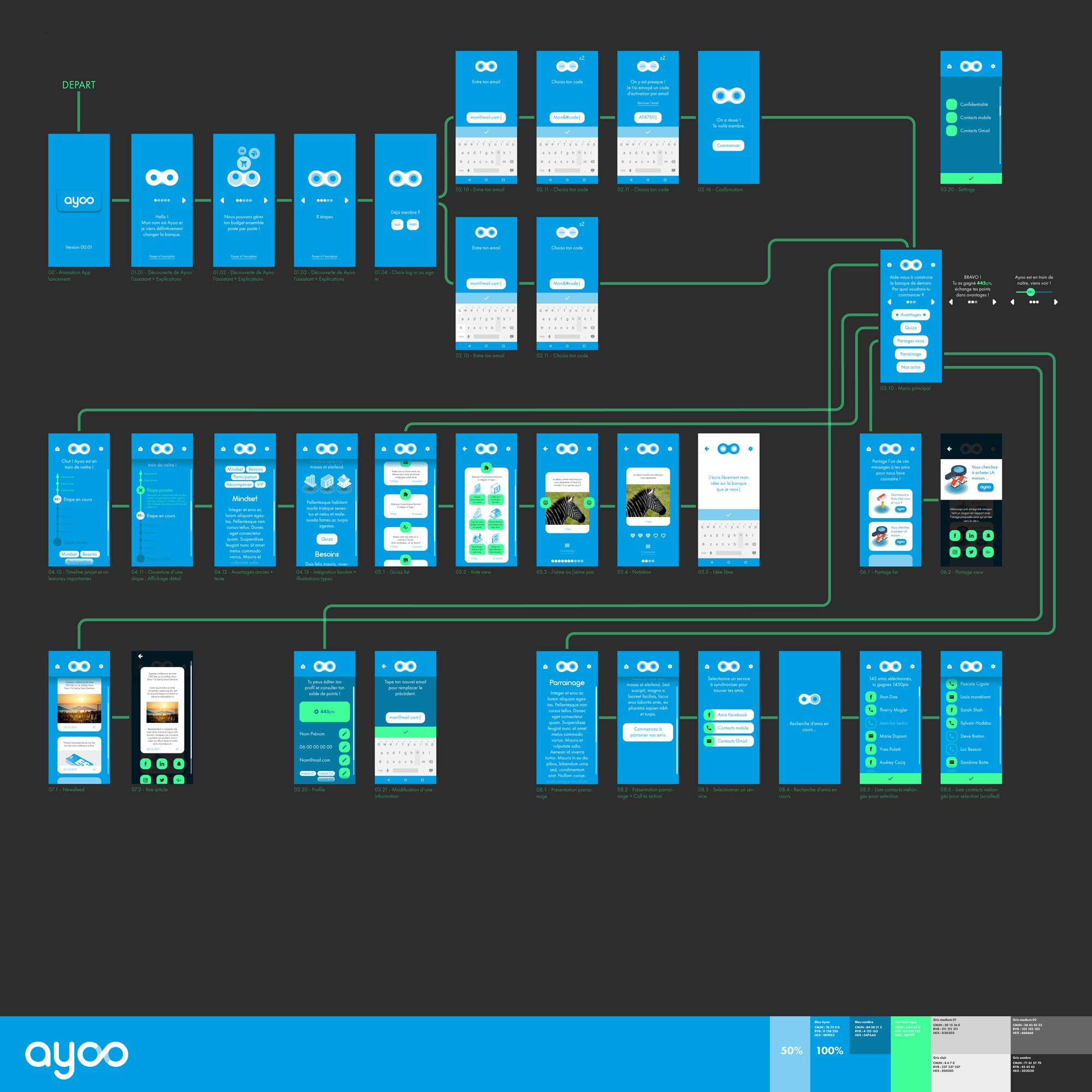 Ayoo_App_UX_V00_light
